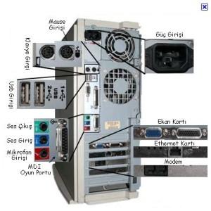 bilgisayar kasa arkası - pc kasa