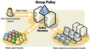 Group Policy ( Gpo  ) Nedir – Server üzerinde Client Sınırlaması