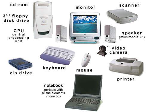 Bilgisayar donanım test araçları