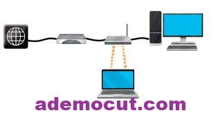 Kablosuz ağ Bağlantısı için Gereksimleri Nelerdir?