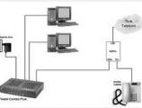 zyxel modem nasıl kurulur ?
