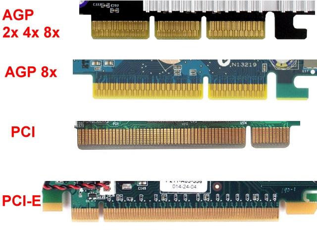 PCI Express Nedir?