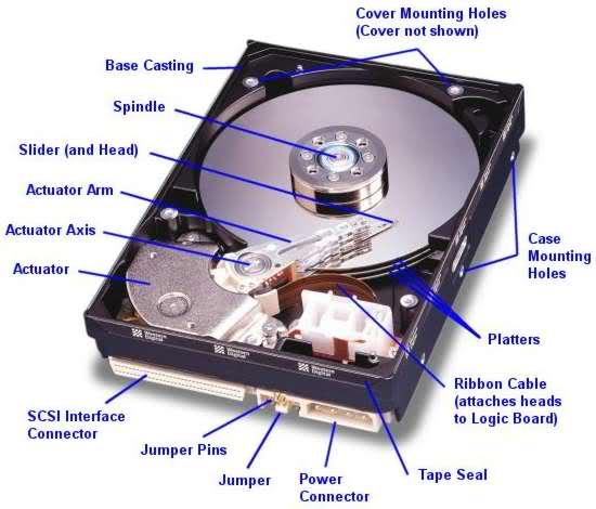disk parametreleri nelerdir