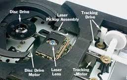 optik sürücü yapısı