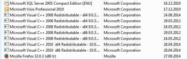 Microsoft Visual C++ nedir