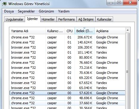 Google Chrome Aşırı Ram Tüketim Sorunu