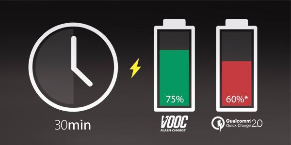 hızlı şarj - quick charge