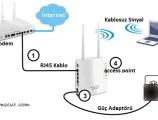 access point nasıl kurulur ?