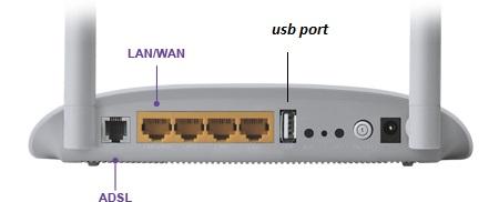 adsl modem usb port
