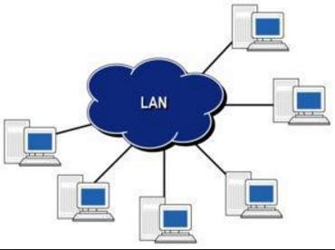 network-ag-ortamindaki-bilgisayarlar