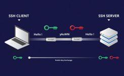 SSH nedir