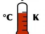 Bilgisayar klavyesinde Fahrenheit işareti nasıl yapılır